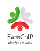 FAMCHIP