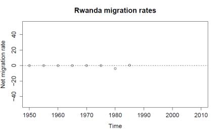Rwanda1