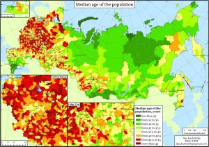 median_age_Russia